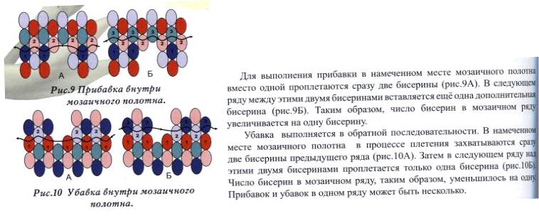 Как рисовать по клеточкам трудные рисунки
