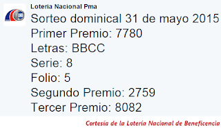 sorteo-dominical-31-de-mayo-2015-loteria-nacional-de-panama