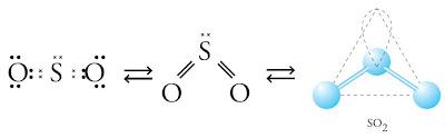 Bentuk molekul SO2 berupa V