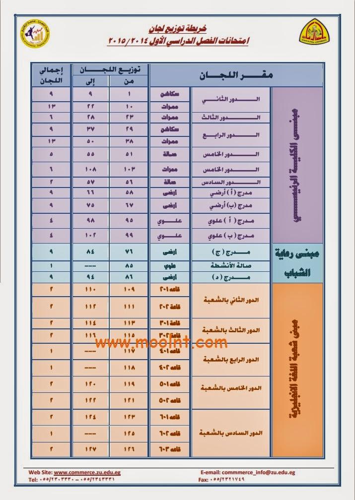 اماكن لجان امتحانات كلية تجارة الزقازيق الترم الاول 2015