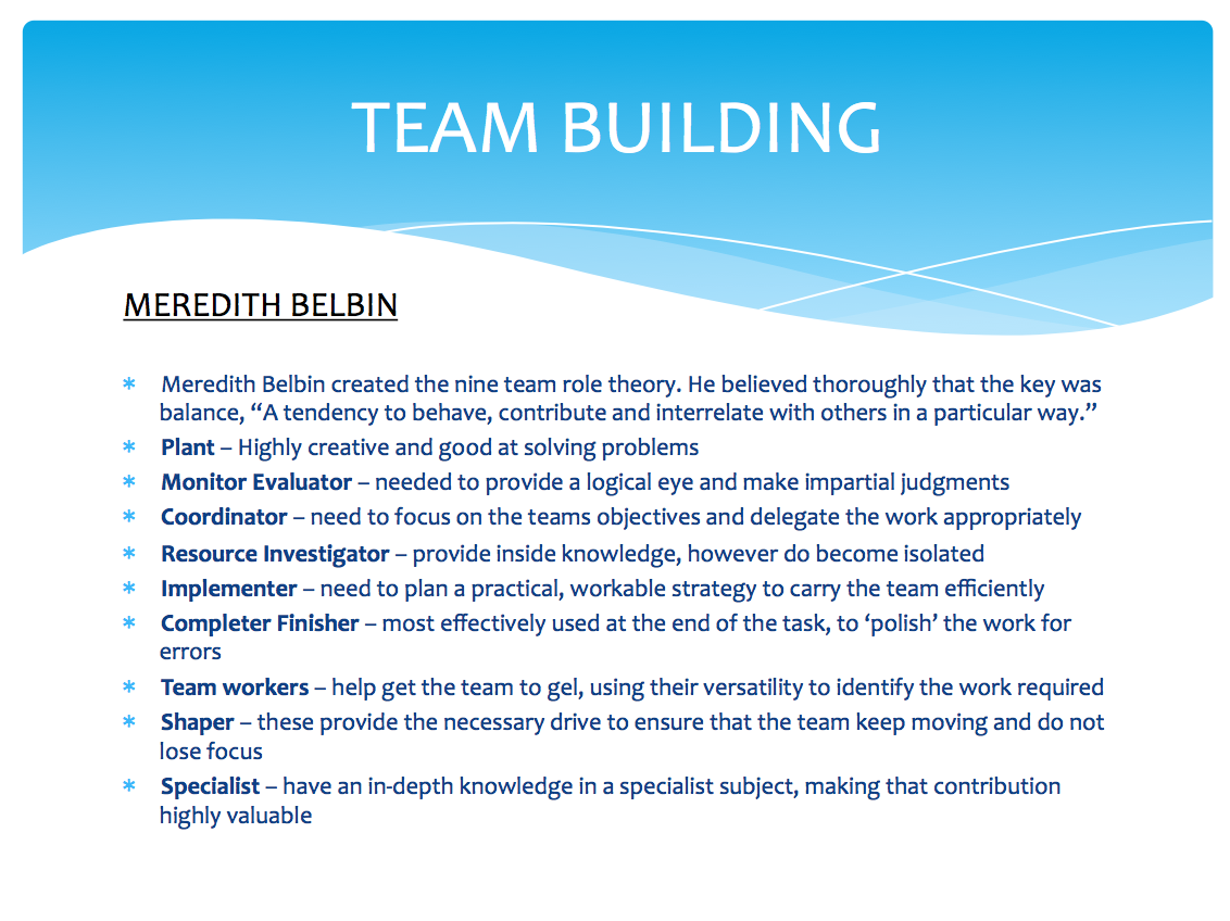 teambuilding meredith belbin framework Team roles esipenko anton btk-91 meredith belbin dr meredith belbin studied team-work for many years, and he famously observed that people in teams tend.