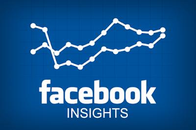 הנתונים שפייסבוק לא יספר לכם עליהם - כלים לניתוח תוכן חברתי