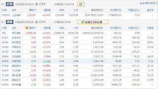中国株コバンザメ投資ウォッチ銘柄watch20131028