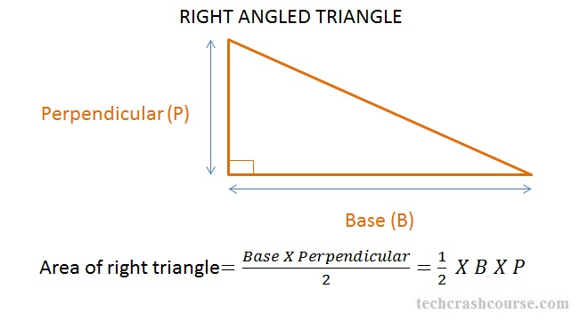 C program to find area of right triangle