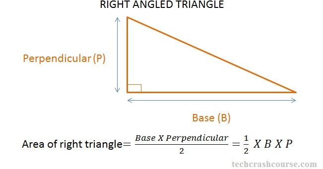 C Program to Calculate Area of a Right Angled Triangle