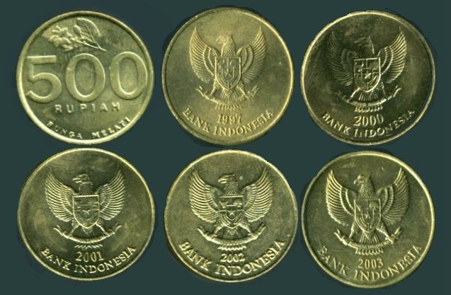 Info Bolu Harga Jual Uang Logam Indonesia Dari Rp 50 Rp