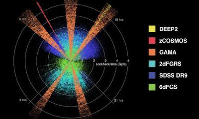 Hipernovas: Nosso Universo Está Morrendo e Não Podemos Fazer Nada Para Salvá-lo [Artigo]