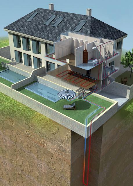Sistemas de geotermia de porcelanosa grupo energ a bajo - Bomba de frio para suelo radiante ...
