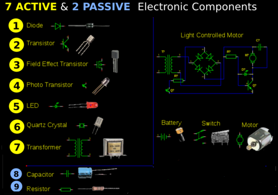 Active And Passive Electronic Components Eee Community