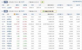 中国株コバンザメ投資ウォッチ銘柄watch1016