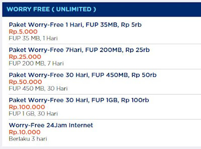 Paket Worry Free (Unlimited)
