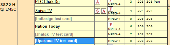 According to this website channel is running on Test Mode on lyngsat Website