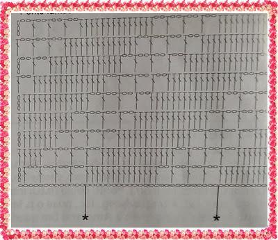Gráfico do Tapete de crochê em barbante colorido com listras na diagonal