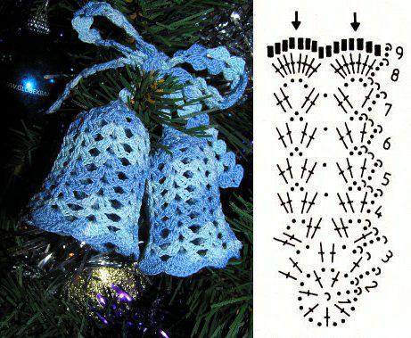 Relas schemi di addobbi natalizi all 39 uncinetto campanelli for Addobbi natalizi all uncinetto