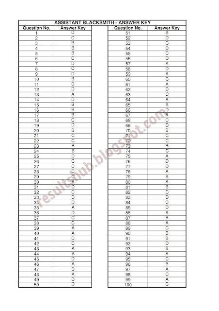 MSRTC mkcl Recruitment BlackSmith Answer Key, Answer Sheet Download