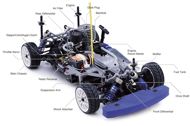 Electrical and Electronics Engineering: Exploded Parts of RC car