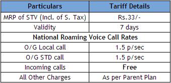 BSNL All India National Roaming Free STV-33 Tariff for 7 Days