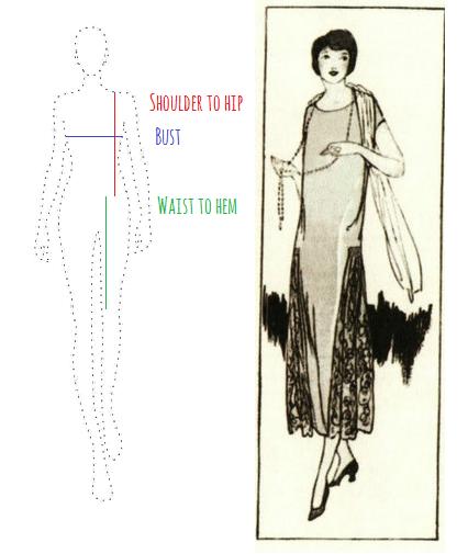 The Closet Historian The One Hour 60's Dress Extraordinary 1920s Dress Patterns