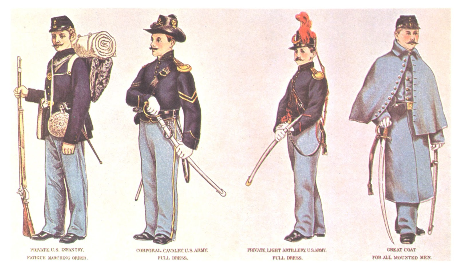 Images and Facts About Union Army Uniforms