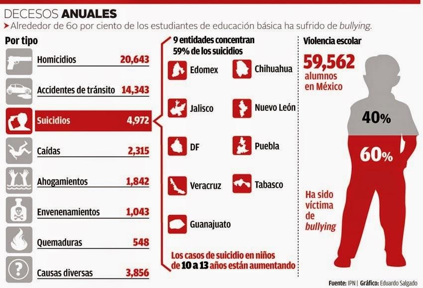 porcentaje prostitutas sida sinónimos actividad