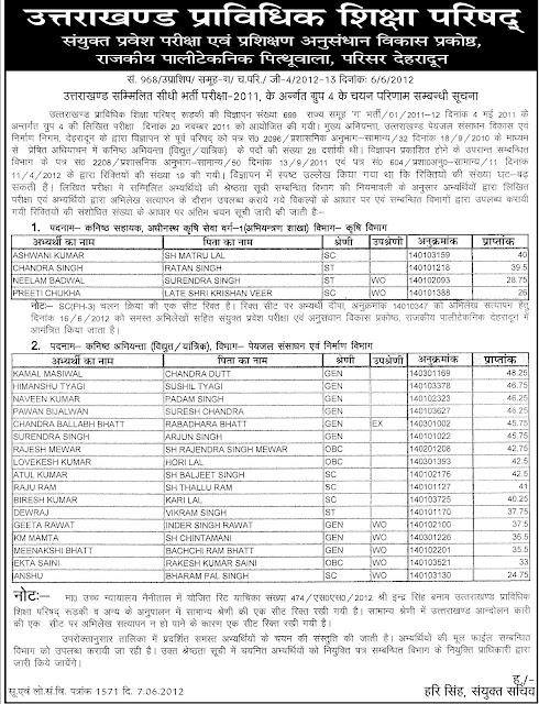 Merit List Of Lt Grade Filmvz Portal