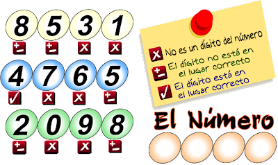 Descubre el Número, El número oculto, ¿Cuál es el número oculto?, Problemas de Ingenio, Problemas de lógica, Desafíos Matemáticos, ¿Cuál es el Número?, Acertijos, Acertijos Matemáticos, Picas y Fijas