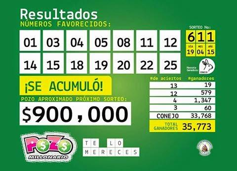 numeros ganadores pozo millonario 19 abril 2015