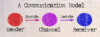 Commission Communication In The Framework Of The