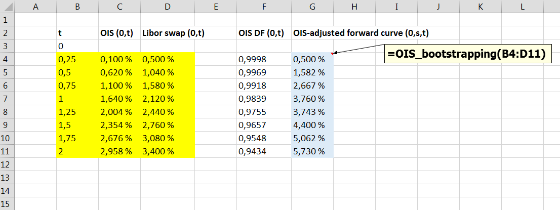 Tools for finance: Bootstrapping OIS-adjusted Libor curve in VBA