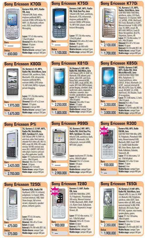 Daftar Harga Handphone Sony Ericsson September 2012 Terbaru
