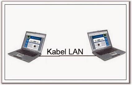 Share data menggunakan Kabel UTP atau RJ45