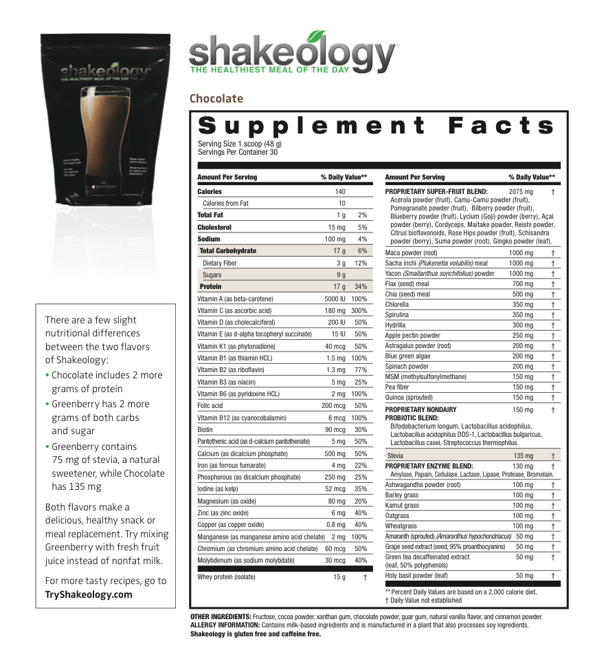 Shakeology Alternatives