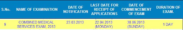 UPSC Combined Medical Services - 2013  Notification on 6th April 2013