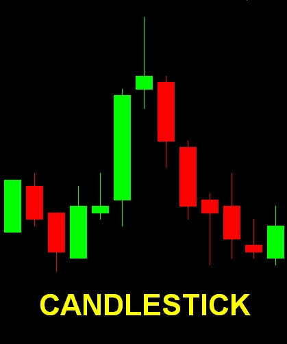 Forex candlestick tips