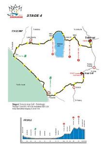 etape 4 tour de singkarak 2012