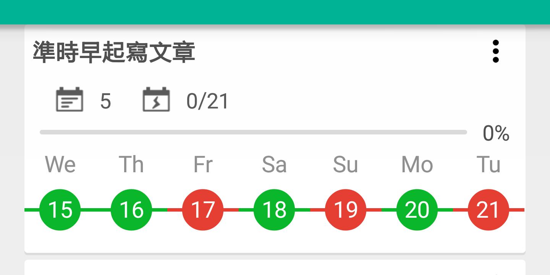 不要打斷習慣鎖鏈! Rewire 養成好習慣的練習 App