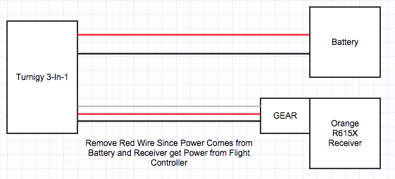 ee rob 2015 wiring diagram