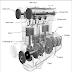 Fungsi Komponen Komponen Utama Mesin (Engine)