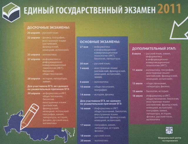 Когда сдавать ЕГЭ 2011 - даты и сроки проведения.