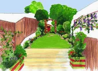 Veroart paysagiste jardin en longueur for Jardin en longueur