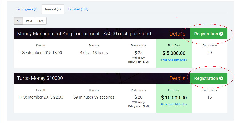 Binary options tournament