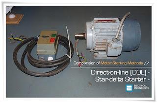 sistem dol starting motor