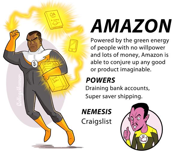 Amazone Power