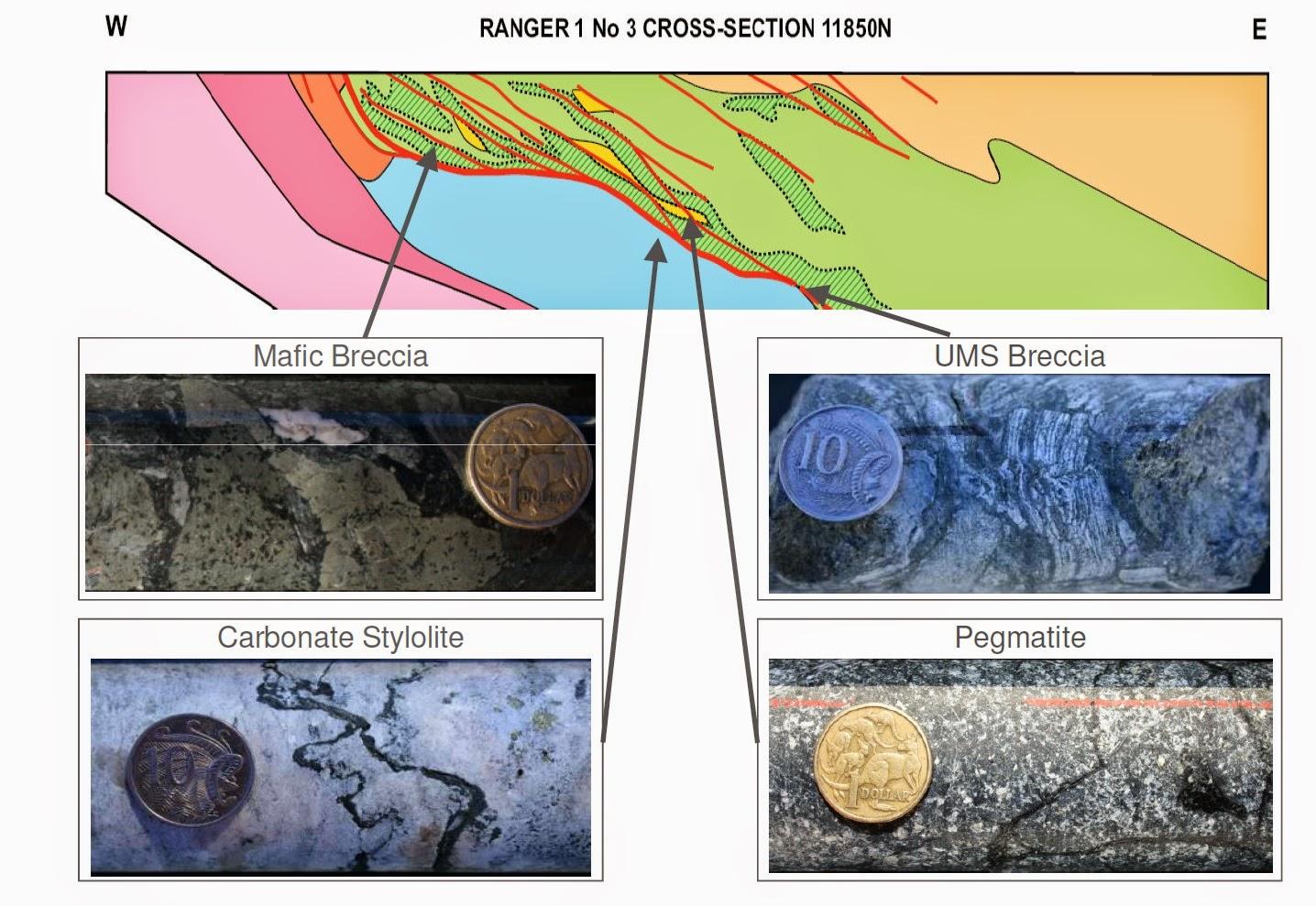 Uranium mineralization