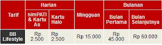 CARA REGISTER BB TELKOMSEL Paket Lifesytle Simpati Halo