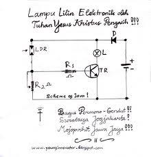 Lampu Lilin Elektronik oleh Tuhan YESUS...
