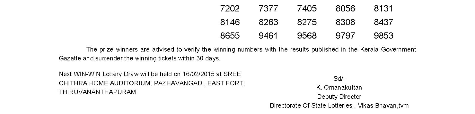 WINWIN W-294 Lottery Result 9-2-2015