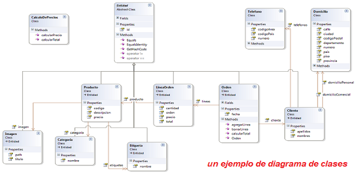 Diagramas-de-Clases-C#