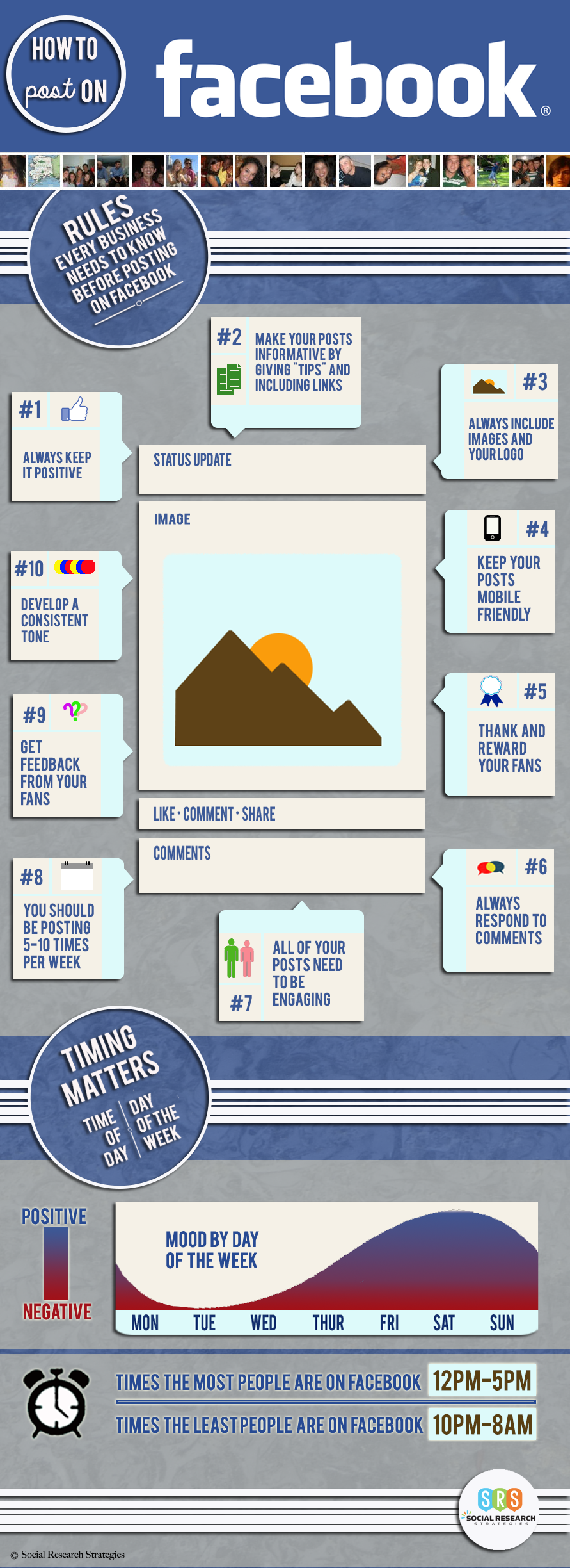 The 10 Rules That Every Business Needs To Know Before Posting Content On Facebook - infographic
