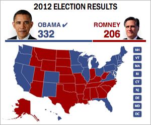electoral results